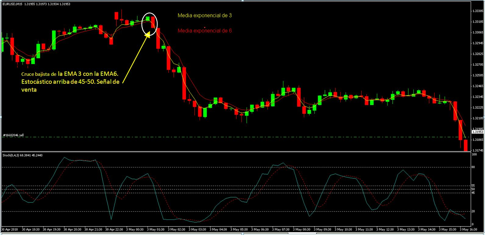 Intraday trading orb strategy