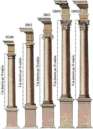 Arquitectura romana historia del arte - Vano arquitectura ...