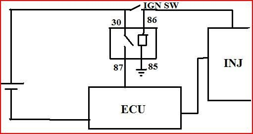 01 S10 Fuse Box Location furthermore Sukup Auger Down Wiring Diagram further Industrial Engineering College likewise Sukup Auger Down Wiring Diagram also Gy6 Scooter Wiring Diagram. on vmi wiring diagram