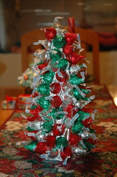 Candy Tree   Macaroni Kid