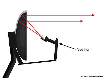 Whole Home Dvr Wiring Diagram Nilzanet – Swm Wiring Diagram