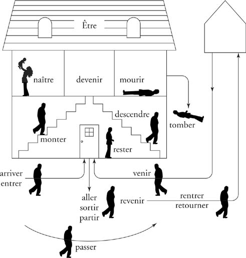 59 rue lepic la maison d 39 tre. Black Bedroom Furniture Sets. Home Design Ideas