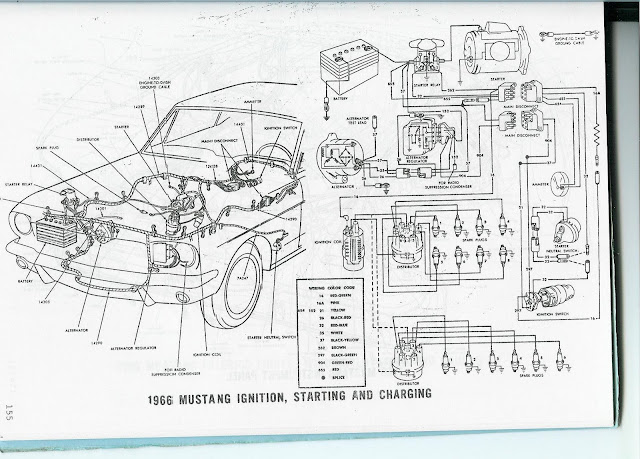 66+ignition+starting+and+chargimg the care and feeding of ponies 1966 mustang wiring diagrams 1966 mustang headlight wiring diagram at n-0.co