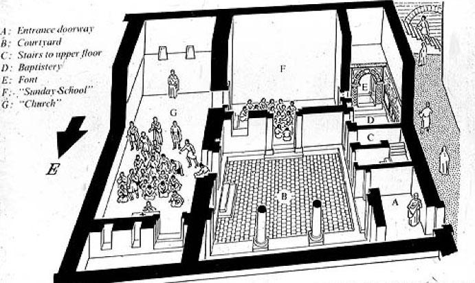 Historia del Mueble y de la Decoración Interiorista: 3. Cristiandad ...