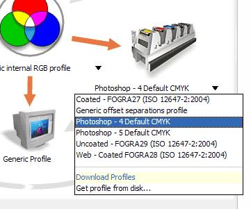 corelde baskı rengi ve ekran rengi sorunu