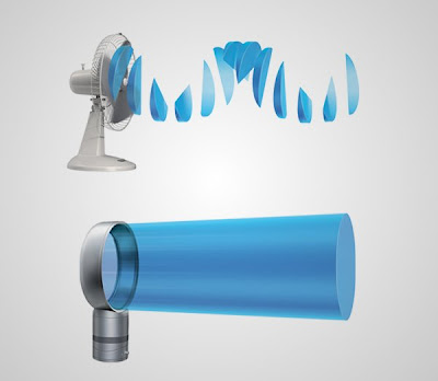dyson air multiplier Tech News World » Dyson