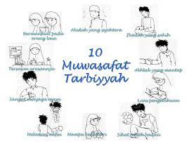 10 Ciri-Ciri Al-Muaddib