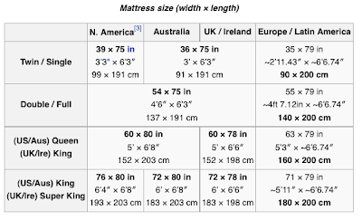 Cal King Bed Size In Feet