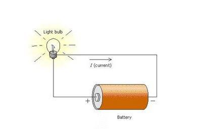 listrik adalah aliran muatan listrik dalam suatu rangkaian listrik