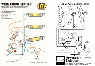Dragonfire Harness Bar Racing as well Wiring 2 Volumes No Tone No Switch furthermore The Fender TBX Tone Control Part 1 besides Fender Vintage 62 Jaguar Wiring Kit Pots Switch Slider Caps Bracket Diagram likewise Diy Pedals. on telecaster wiring diagram 4