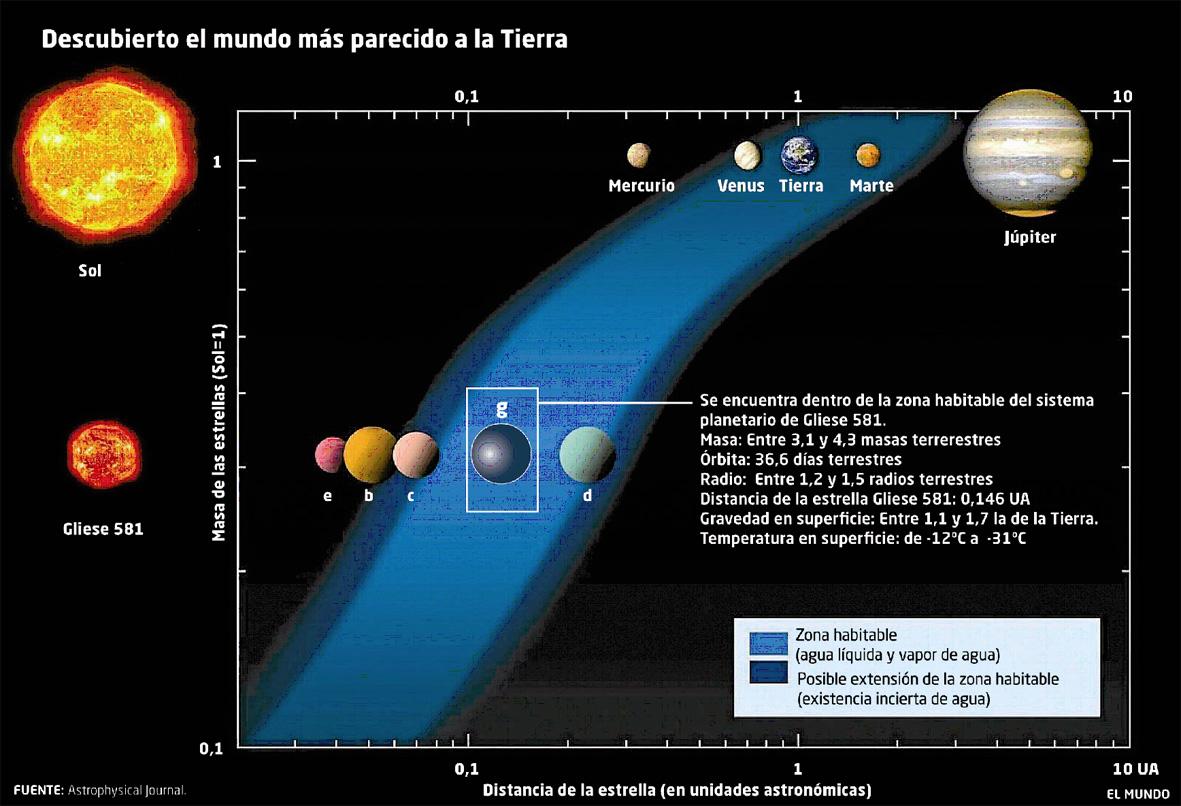 gliese 581 system - photo #14