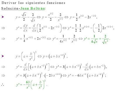 Derivadas de dos funciones: regla de la cadena. Función compuesta
