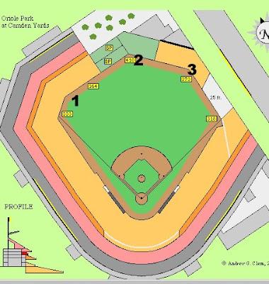 Gruppo Pumpkincycle Goofy New Baseball Stadiums