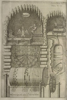 Kircher, Athanasius. Musurgia Universalis (1650).