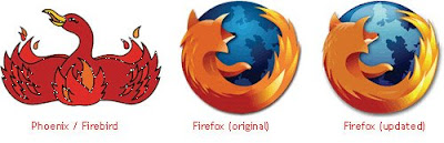 Mozilla Firefox - Evolution of Logos & Brand