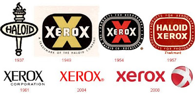 Xerox - Evolution of Logos & Brand