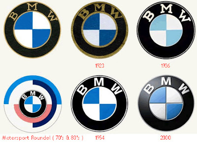BMW - Evolution of Logos & Brand