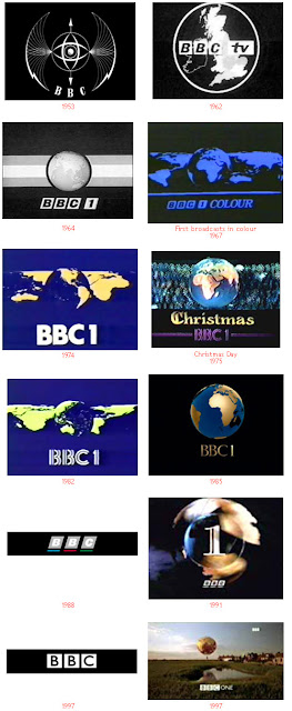 BBC - Evolution of Logos & Brand