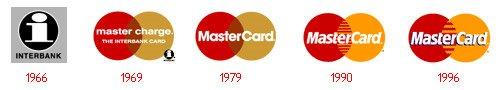 Logos de MasterCard