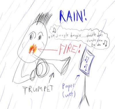 FIRE! RAIN! GLubhuGLabuhGlublargala!