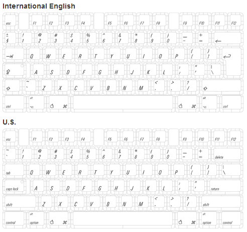 Diacritics Keyboard Layout Keyboard Layout