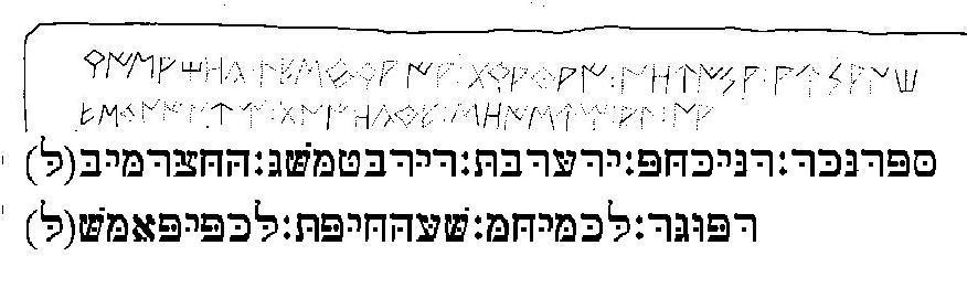Hebráico ibérico