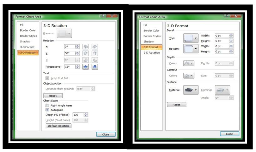 Krisnas blog tutorial membuat grafik dan diagram pada microsoft excel untuk mengubah warna chart pilih satu bagian chart yang ingin diubah warnanya misalnya strawberry dengan cara double click pada format tab grup shape ccuart Images
