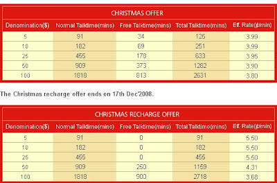 AirtelCallHome Christmas Call India