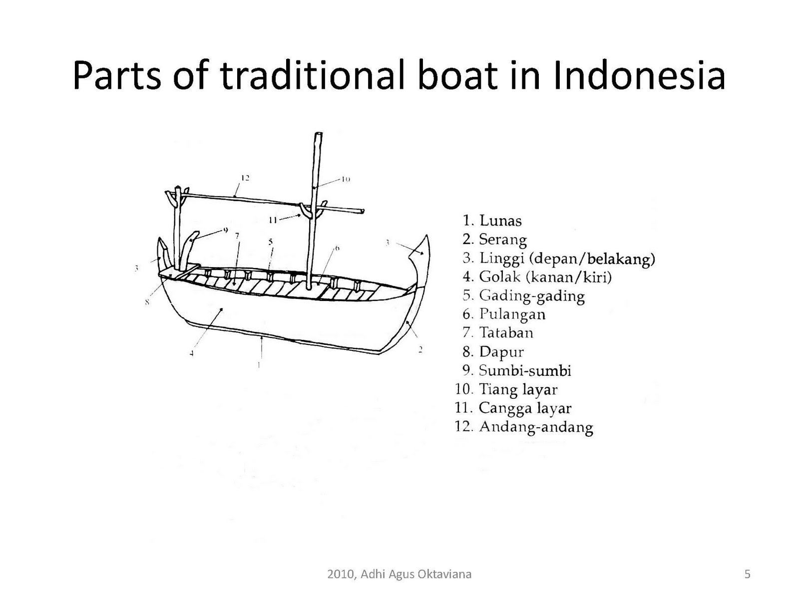 Some important aspect in boat motif rock art found in indonesia