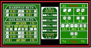 Avilant casino