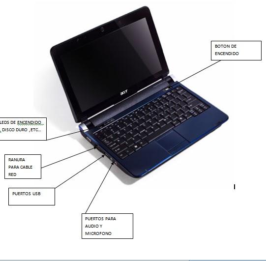 Desensamble y ensamble de equipos portatiles - Mesa de dibujo portatil ...