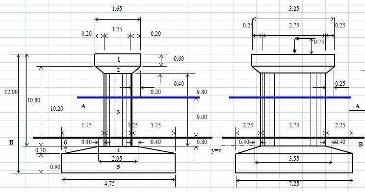 hydro design desain struktur pilar jembatan