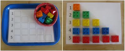 Lego matematika