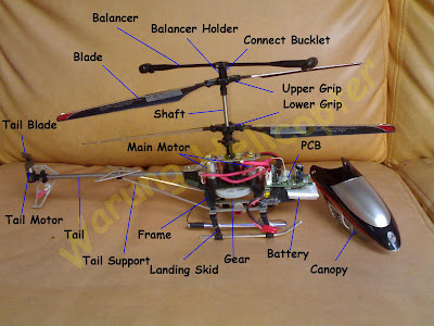 bagian rc helicopter 3ch : blade, balancer, balancer holder, shaft, connect bucklet, grip, main motor, tail motor, frame, landing skid, gear, tail, tail blade, tail support, pcb, battery, canopy