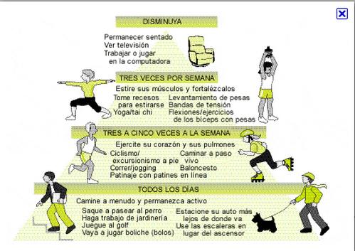 Diabetes lucha diaria: Actividad física (diabéticos)
