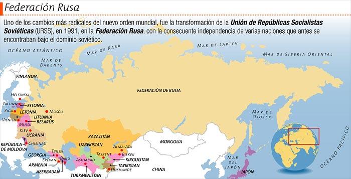 Rusia y la Unión de Repúblicas Socialistas Sovíeticas 150086149federacion-rusa-56k