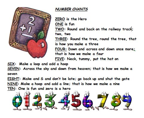 Number Chants