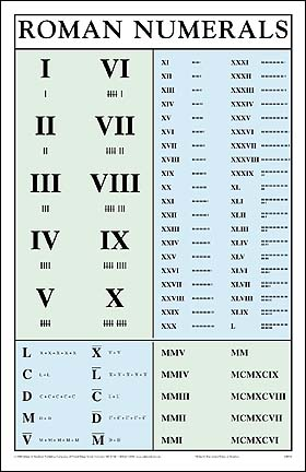 Roman Numeral 11 Roman numeral teaser