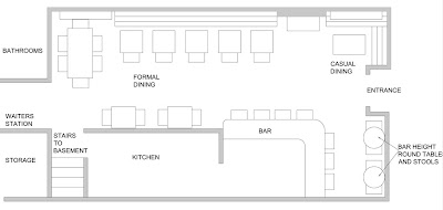 Restaurant Kitchen Plans Design