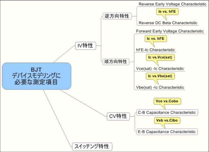 [図1.jpg]
