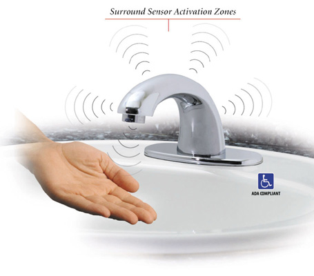 Green Technology Help Save Our Planet Automatic Faucet Sensor Tap