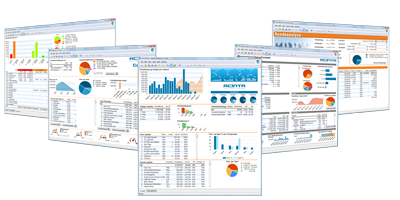 Business Intelligence Dashboard design