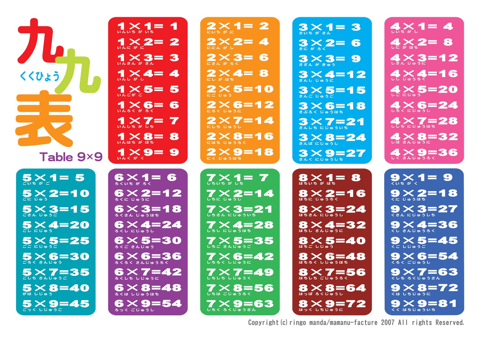 Japanese arithmetic the 9 times table learn for What times table is 99 in