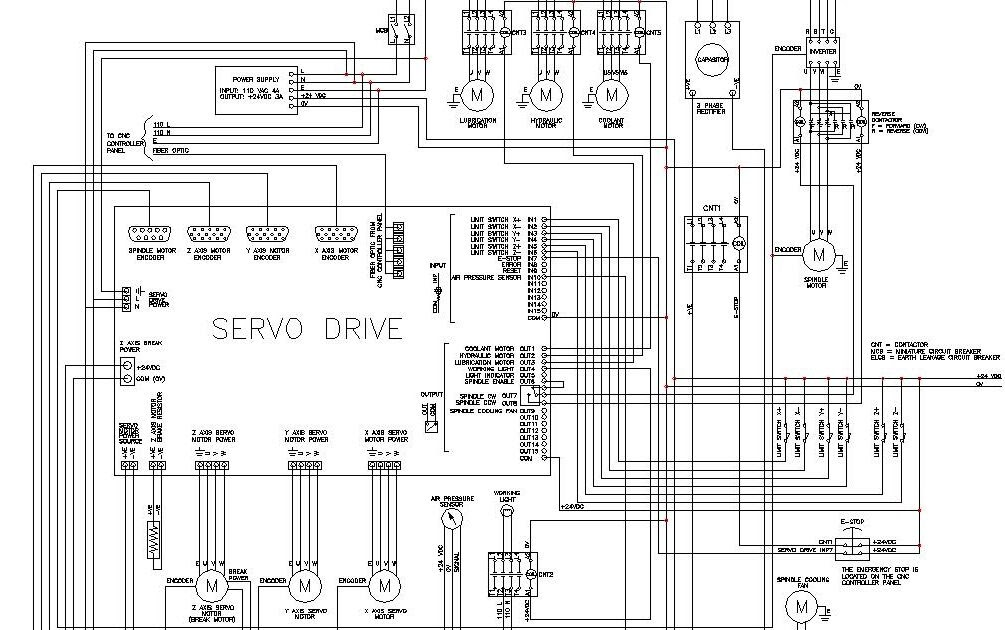 cnc wiring diagram cnc machines cnc wiring diagram cnc servo motors wiring diagram at sewacar.co