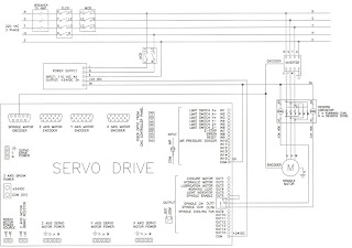 basic inverter cnc wiring diagram cnc wiring diagram cnc relay wiring diagram \u2022 wiring diagrams j CNC Ball Screw Diagram at bayanpartner.co