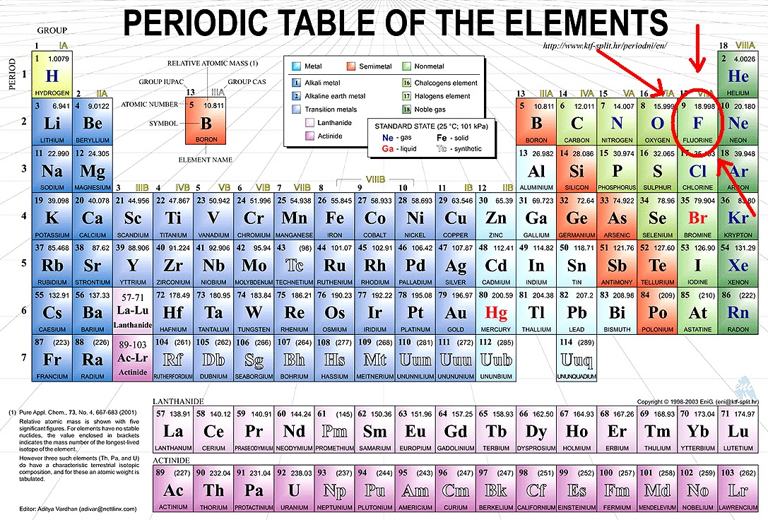 Chemistry 11 quantum mechanics for 110 element in periodic table