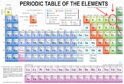 Poem fluorine a poem from the periodic table of poetry series fluorine urtaz Images