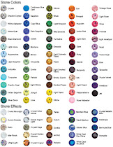 Gem`s Color CHART
