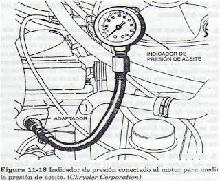 Comprobar la presion del sistema de refrigeracion