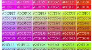 Dafrtar Kode Warna HTML Untuk Blogger : Image